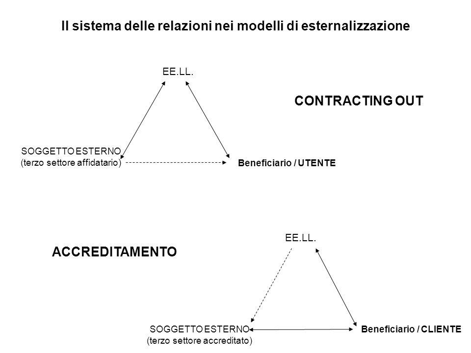 Il sistema delle relazioni nei modelli di esternalizzazione