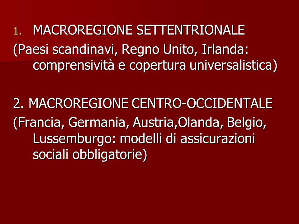 MACROREGIONE SETTENTRIONALE