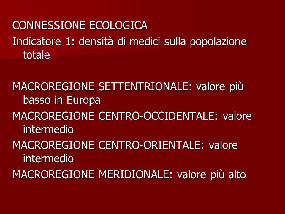 CONNESSIONE ECOLOGICA
