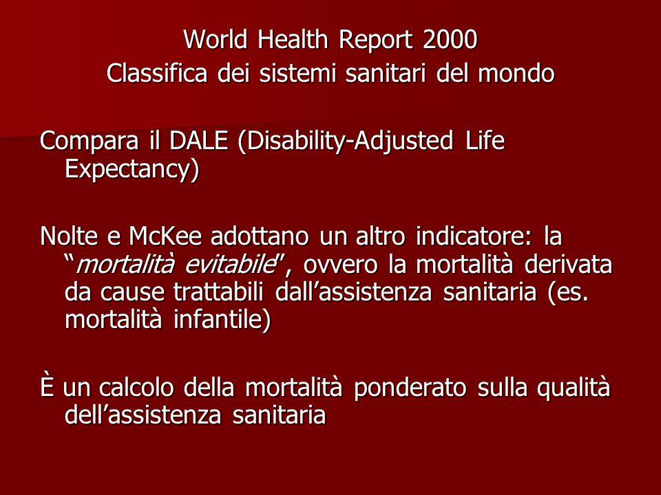 Classifica dei sistemi sanitari del mondo