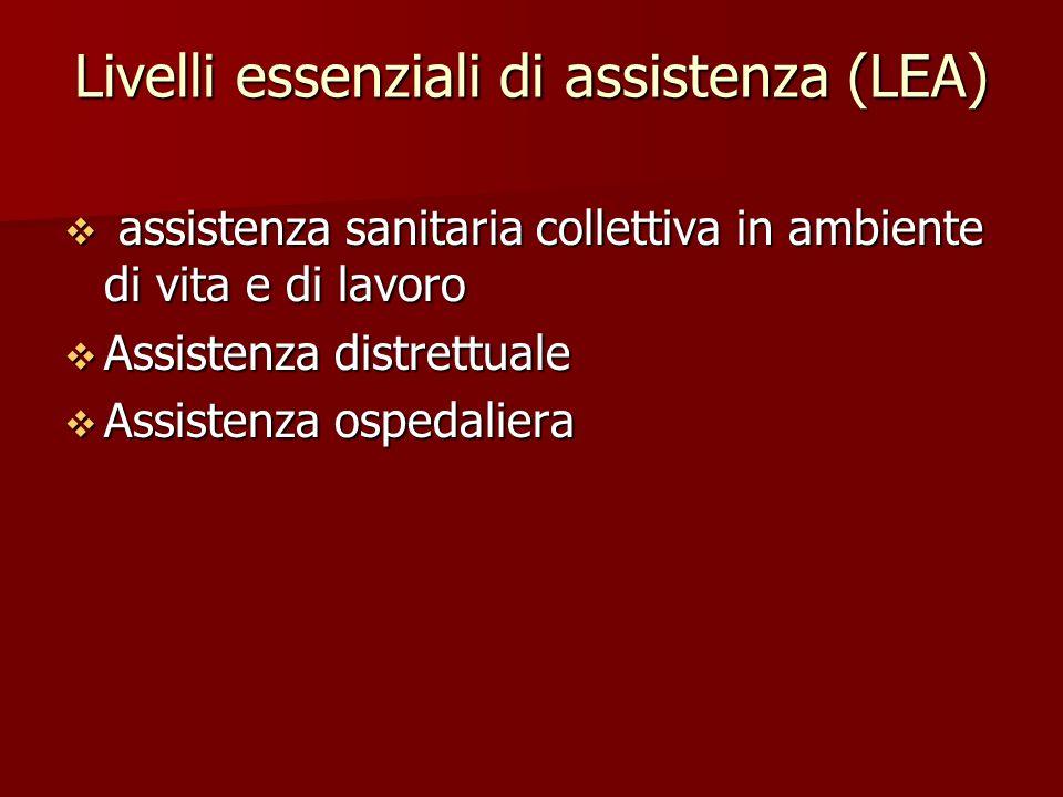 Livelli essenziali di assistenza (LEA)