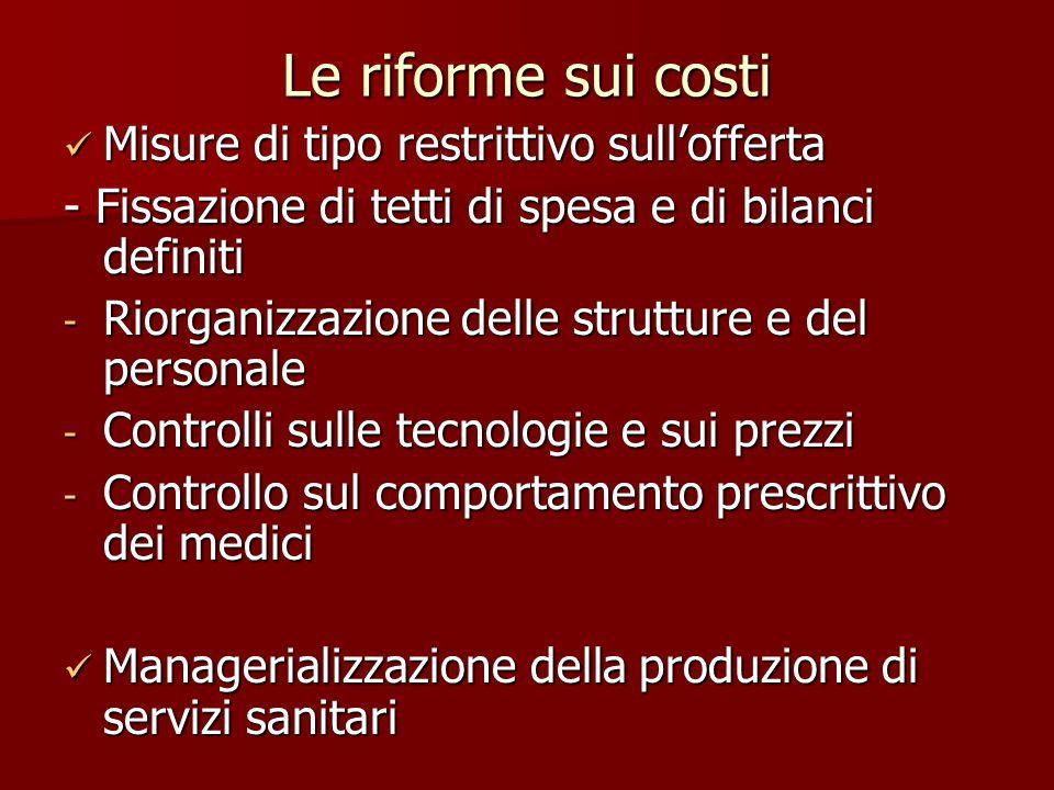 Le riforme sui costi Misure di tipo restrittivo sull'offerta