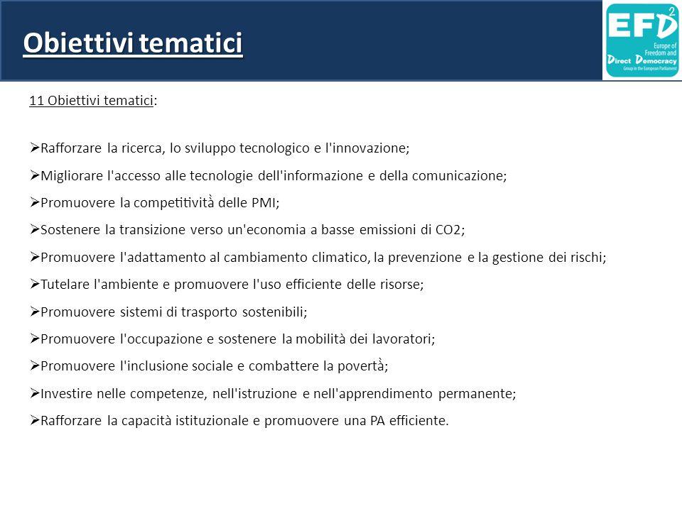 Obiettivi tematici 11 Obiettivi tematici: