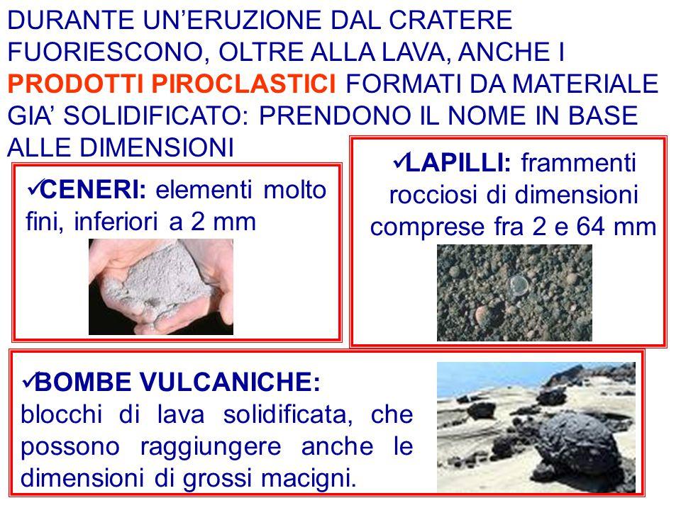LAPILLI: frammenti rocciosi di dimensioni comprese fra 2 e 64 mm