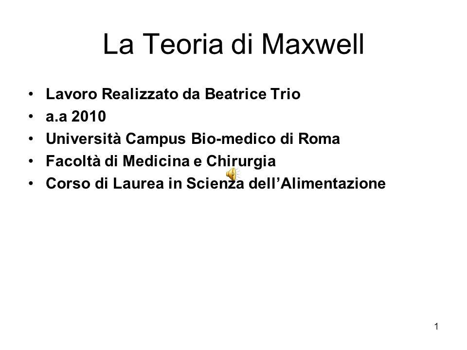 La Teoria di Maxwell Lavoro Realizzato da Beatrice Trio a.a 2010