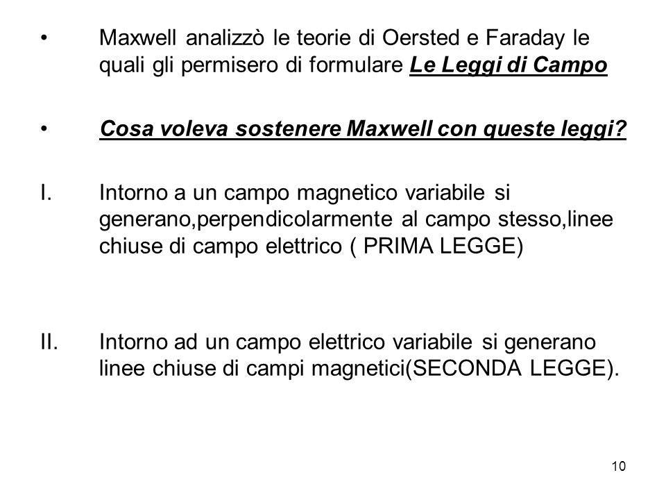Maxwell analizzò le teorie di Oersted e Faraday le quali gli permisero di formulare Le Leggi di Campo