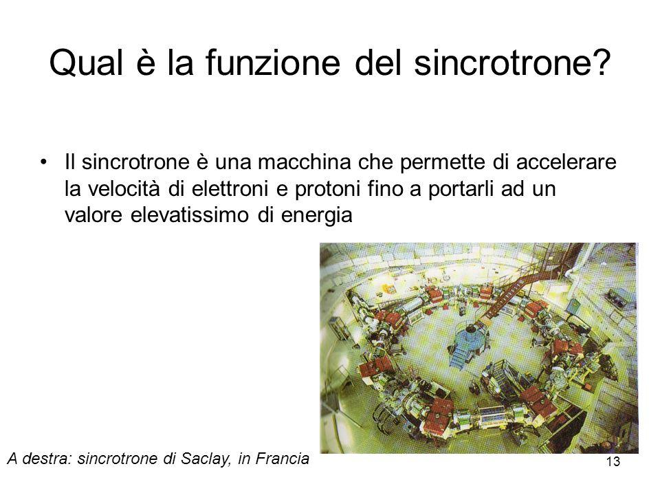 Qual è la funzione del sincrotrone