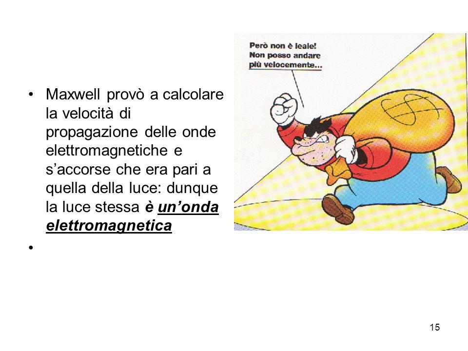 Maxwell provò a calcolare la velocità di propagazione delle onde elettromagnetiche e s'accorse che era pari a quella della luce: dunque la luce stessa è un'onda elettromagnetica