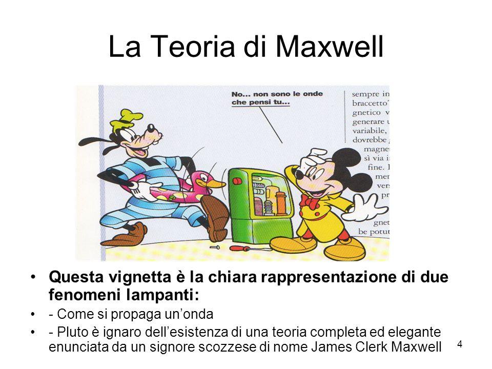 La Teoria di Maxwell Questa vignetta è la chiara rappresentazione di due fenomeni lampanti: - Come si propaga un'onda.