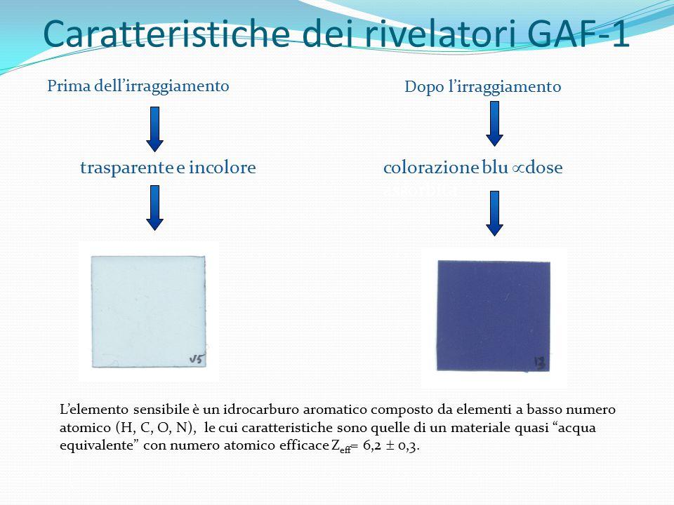 Caratteristiche dei rivelatori GAF-1