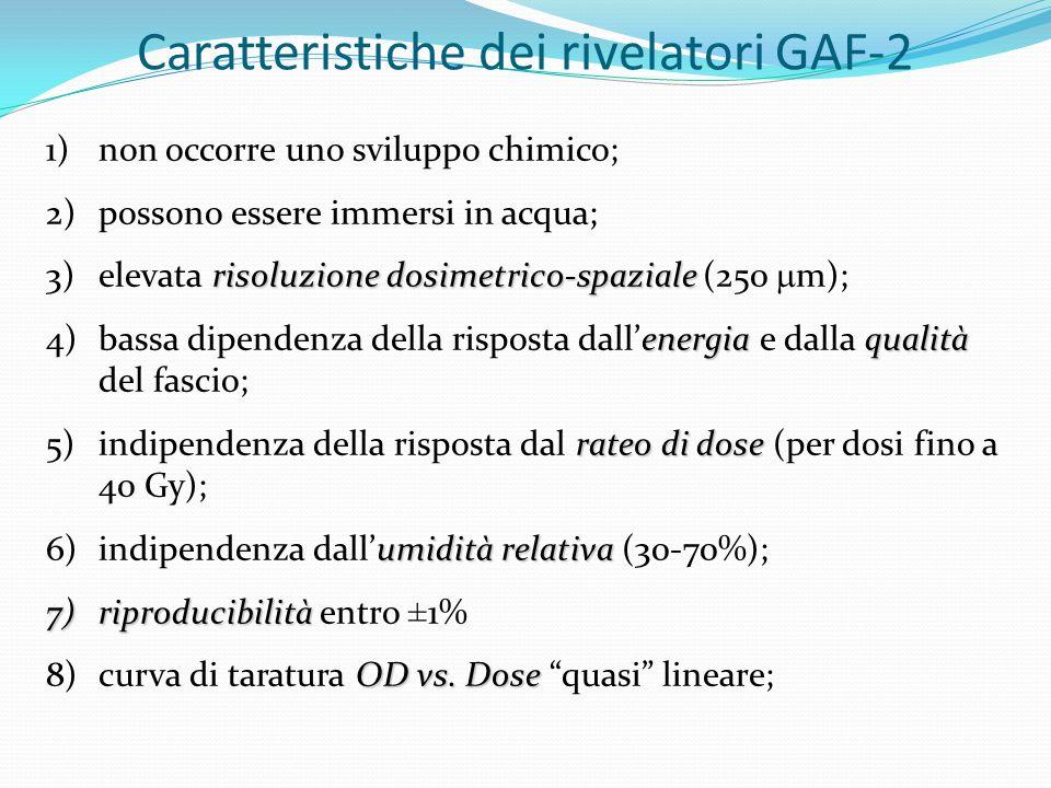 Caratteristiche dei rivelatori GAF-2