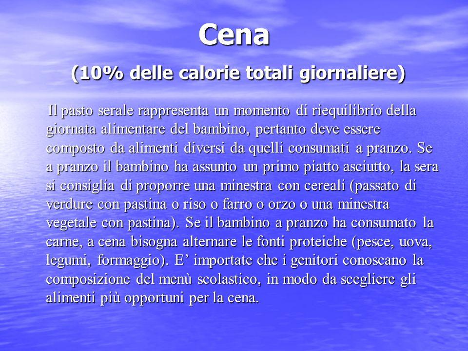 Cena (10% delle calorie totali giornaliere)