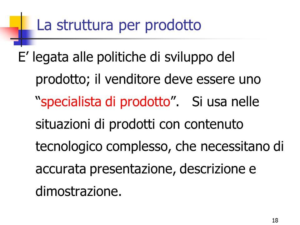La struttura per prodotto