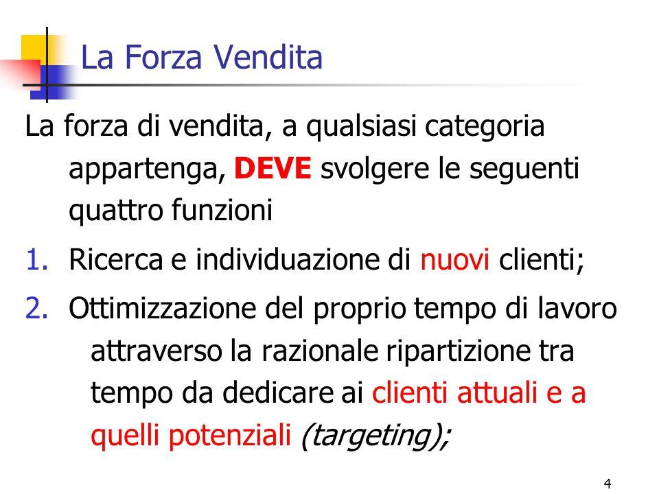 La Forza Vendita La forza di vendita, a qualsiasi categoria appartenga, DEVE svolgere le seguenti quattro funzioni.