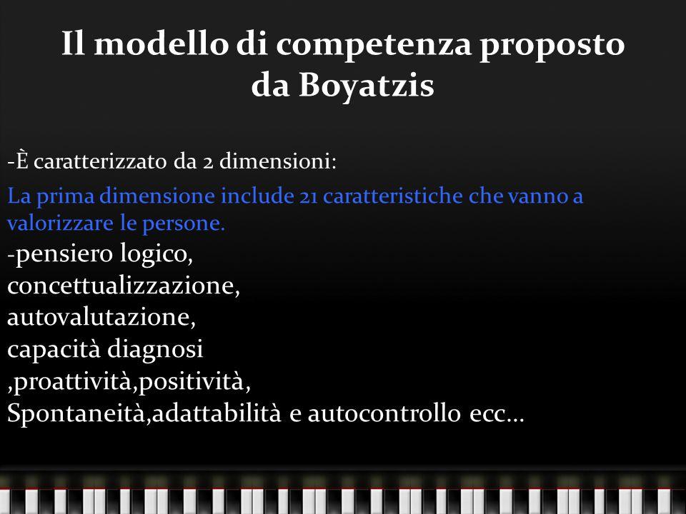 Il modello di competenza proposto da Boyatzis