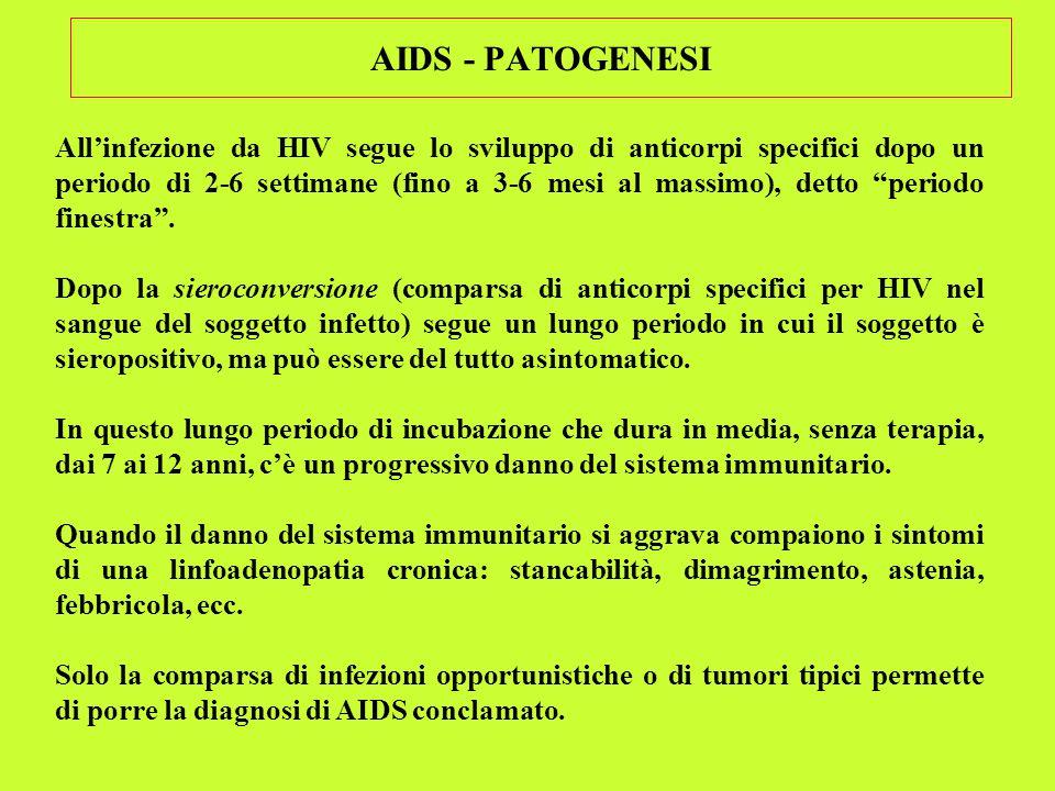 AIDS - PATOGENESI