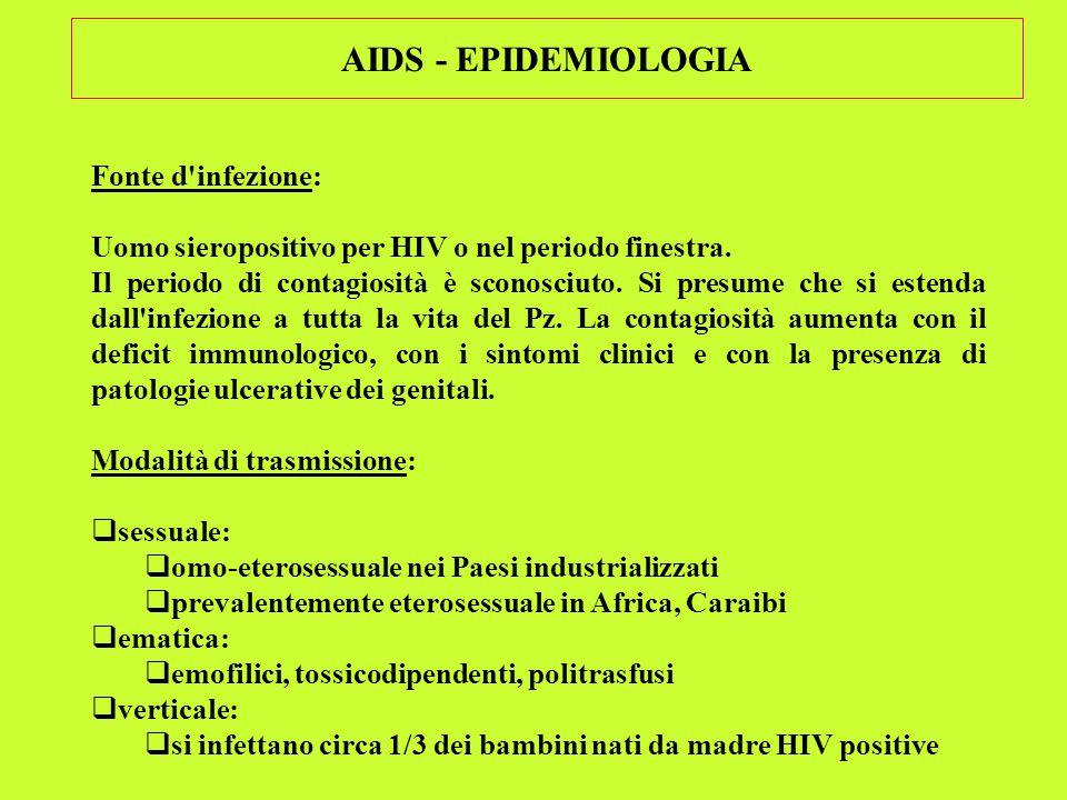AIDS - EPIDEMIOLOGIA Fonte d infezione: