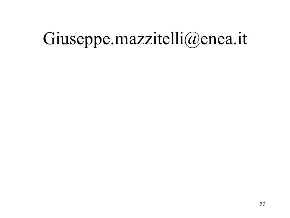 Giuseppe.mazzitelli@enea.it