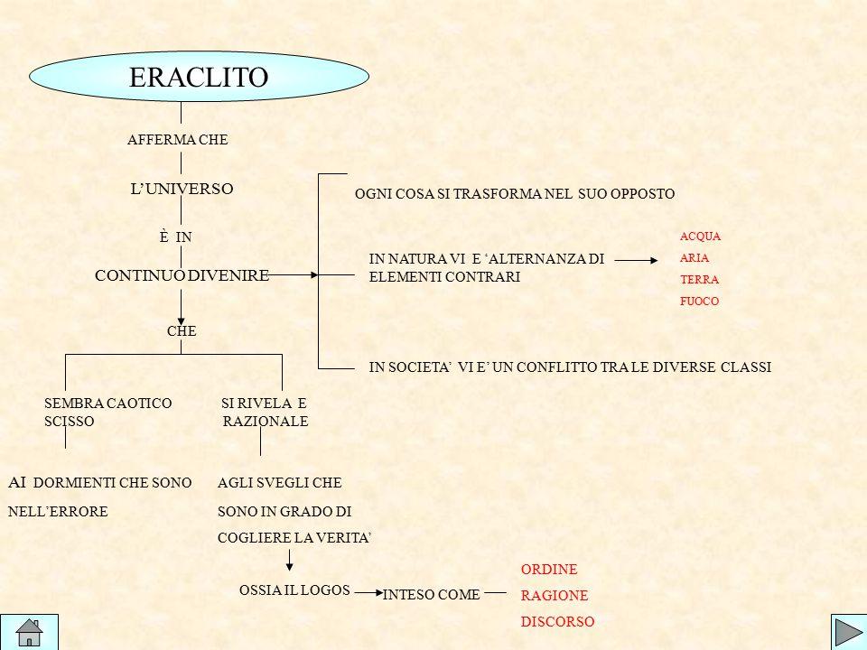ERACLITO L'UNIVERSO CONTINUO DIVENIRE