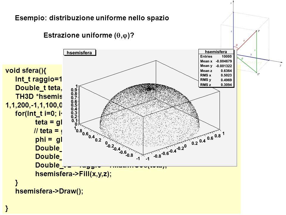 Esempio: distribuzione uniforme nello spazio
