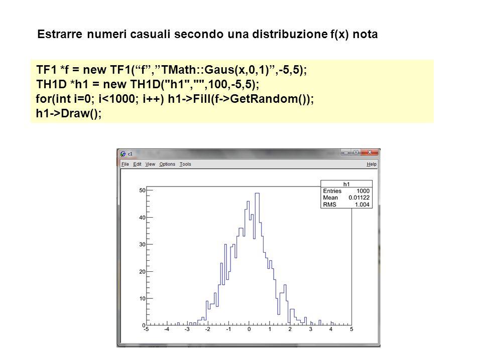 Estrarre numeri casuali secondo una distribuzione f(x) nota