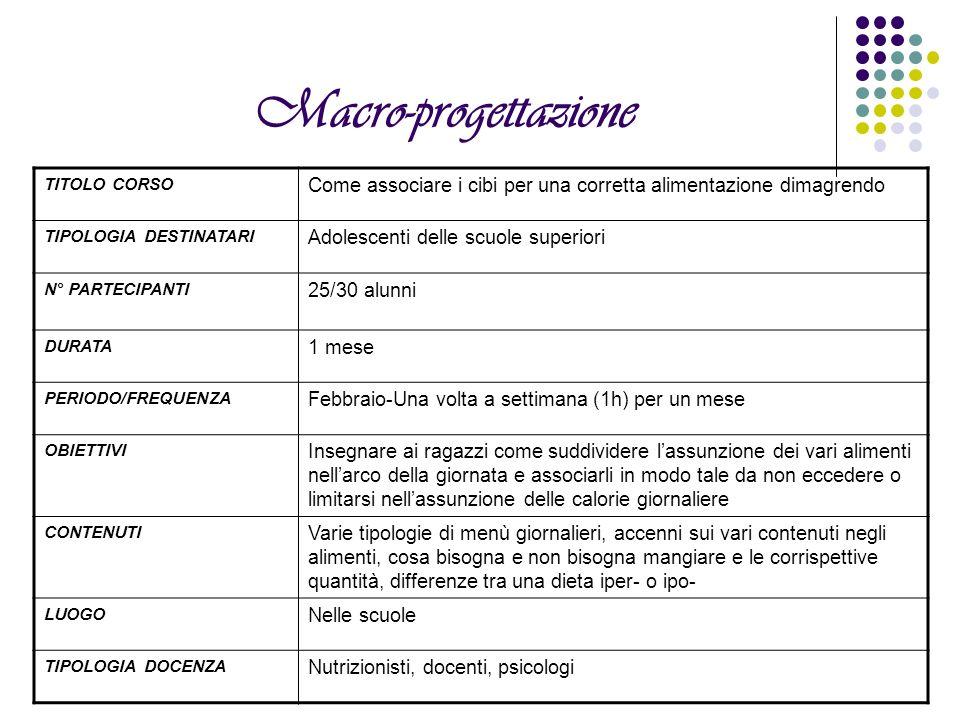 Macro-progettazione TITOLO CORSO. Come associare i cibi per una corretta alimentazione dimagrendo.