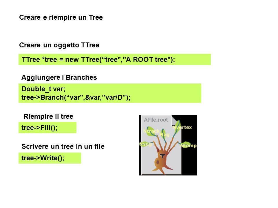 Creare e riempire un Tree