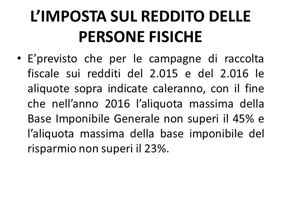 L'IMPOSTA SUL REDDITO DELLE PERSONE FISICHE
