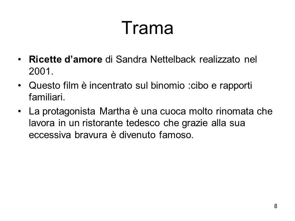 Trama Ricette d'amore di Sandra Nettelback realizzato nel 2001.