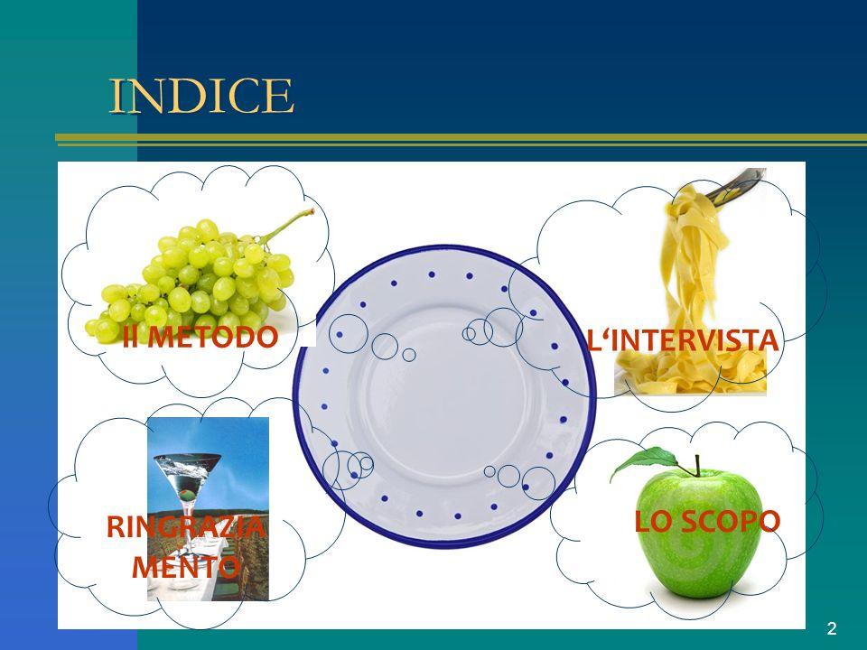 INDICE Il METODO L'INTERVISTA RINGRAZIAMENTO LO SCOPO