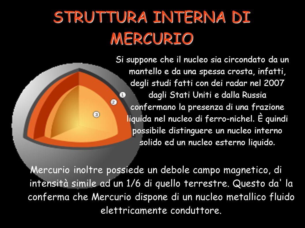 STRUTTURA INTERNA DI MERCURIO