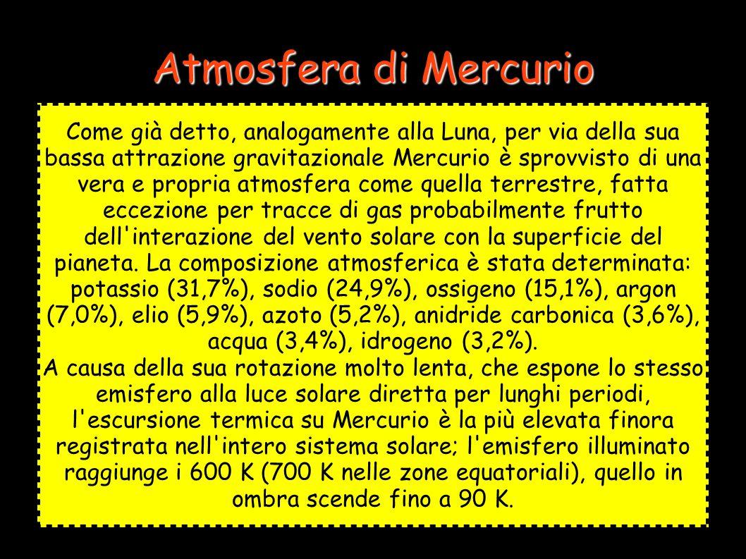 Atmosfera di Mercurio