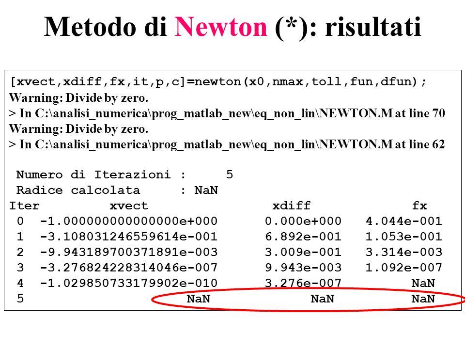 Metodo di Newton (*): risultati