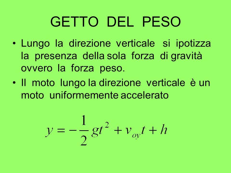 GETTO DEL PESO Lungo la direzione verticale si ipotizza la presenza della sola forza di gravità ovvero la forza peso.