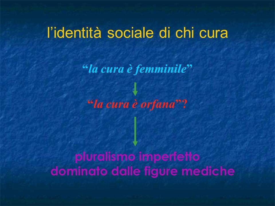 l'identità sociale di chi cura