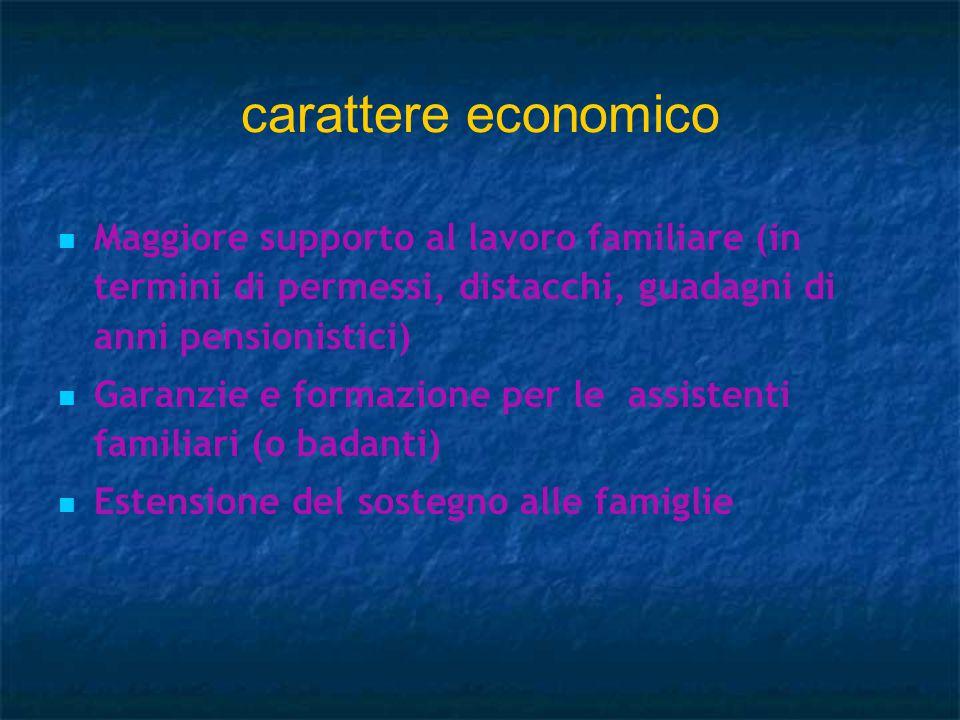 carattere economico Maggiore supporto al lavoro familiare (in termini di permessi, distacchi, guadagni di anni pensionistici)