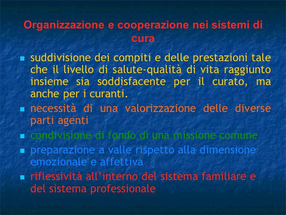 Organizzazione e cooperazione nei sistemi di cura