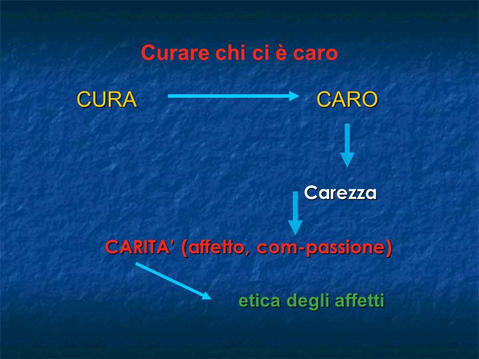 CARITA' (affetto, com-passione)