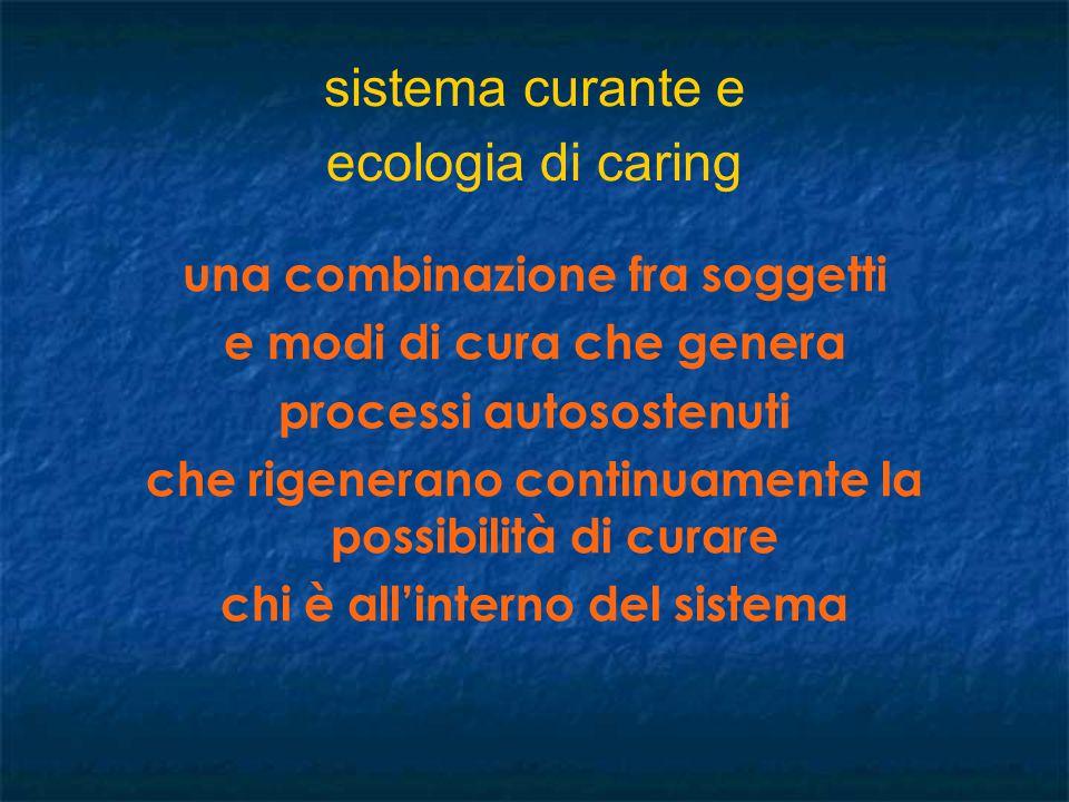 sistema curante e ecologia di caring