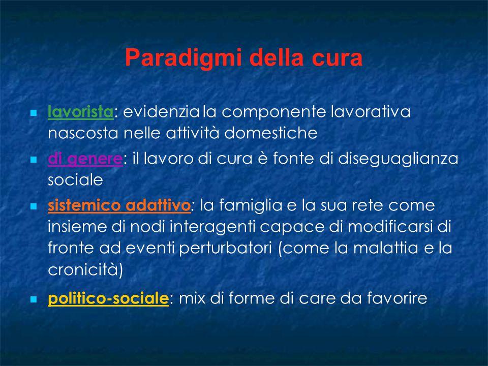 Paradigmi della cura lavorista: evidenzia la componente lavorativa nascosta nelle attività domestiche.