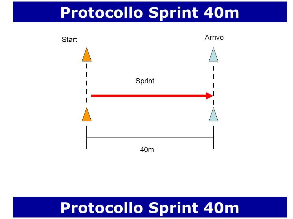 Protocollo Sprint 40m Protocollo Sprint 40m