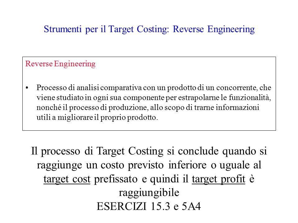 Strumenti per il Target Costing: Reverse Engineering