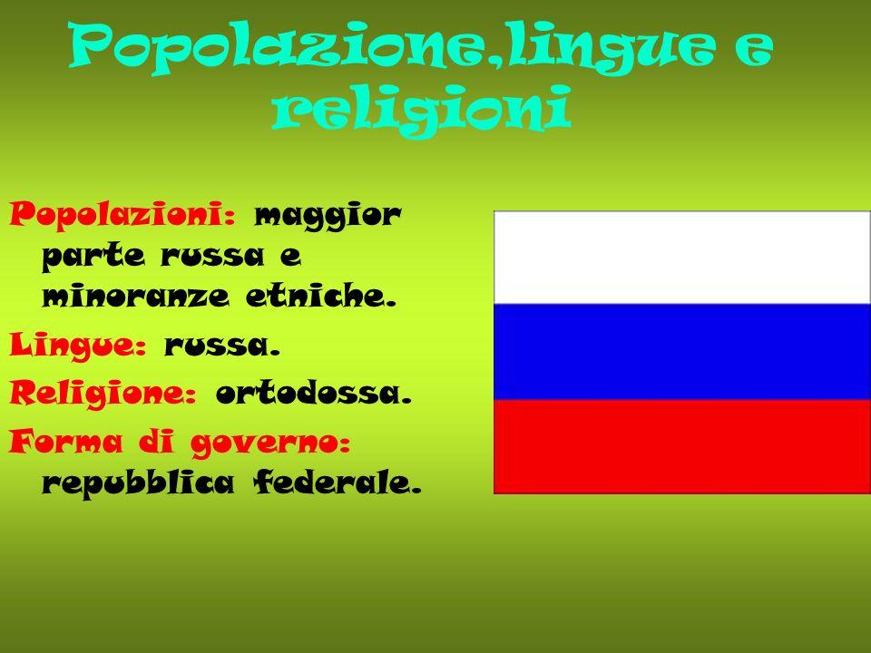 Popolazione,lingue e religioni