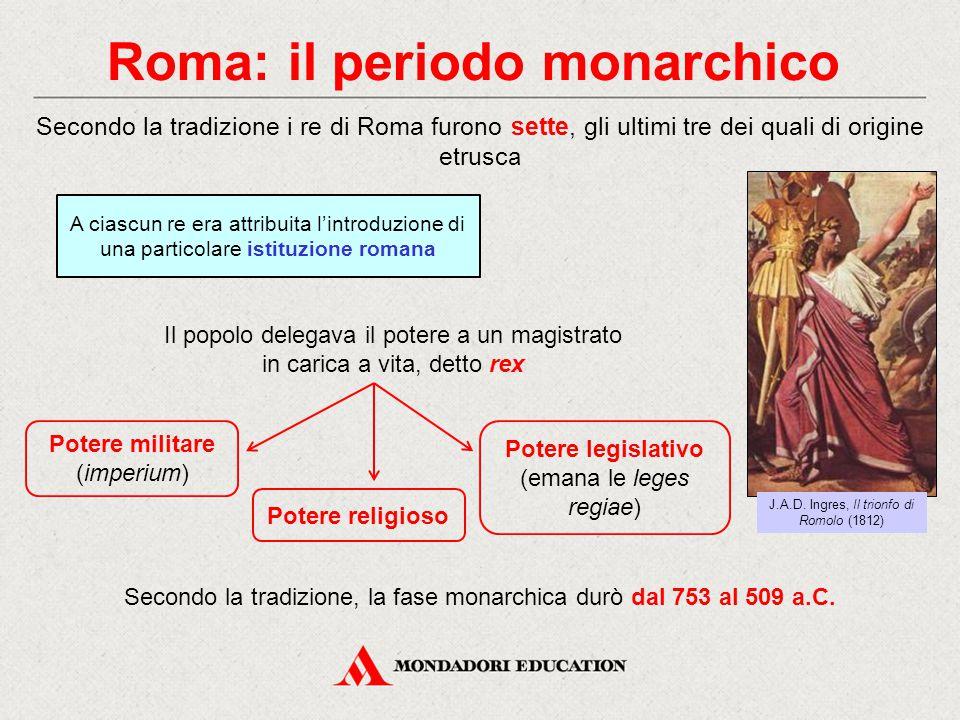 Roma: il periodo monarchico