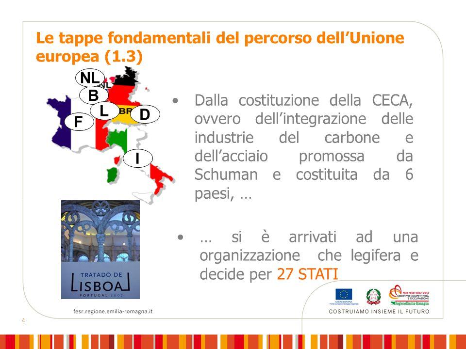 Le tappe fondamentali del percorso dell'Unione europea (1.3)