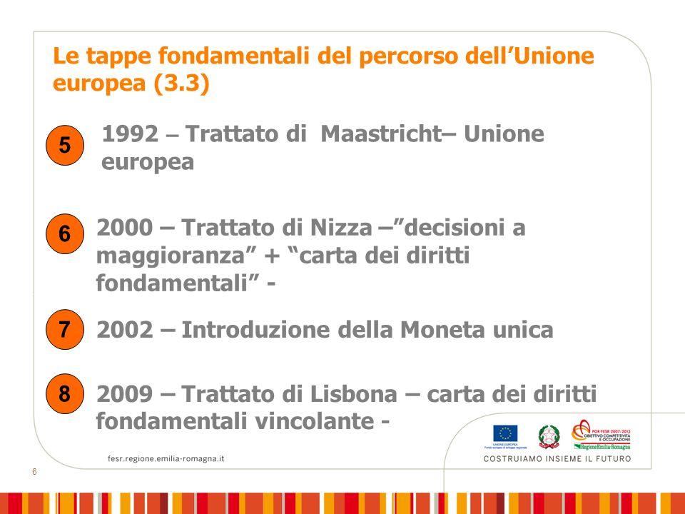 Le tappe fondamentali del percorso dell'Unione europea (3.3)