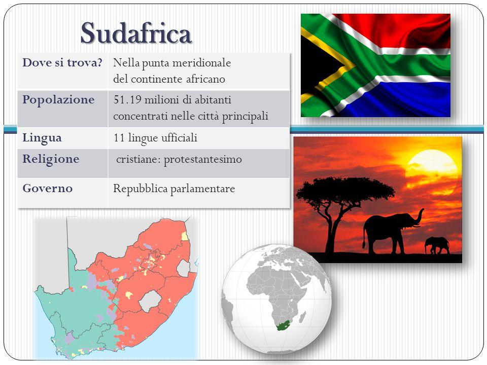 Sudafrica Dove si trova