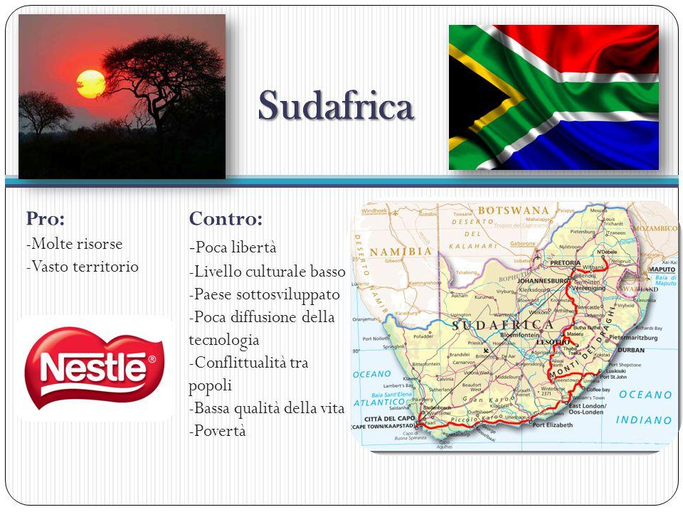 Sudafrica Pro: Contro: -Poca libertà -Molte risorse -Vasto territorio
