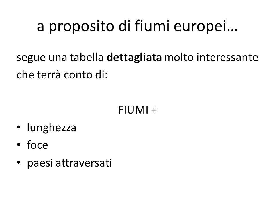 a proposito di fiumi europei…