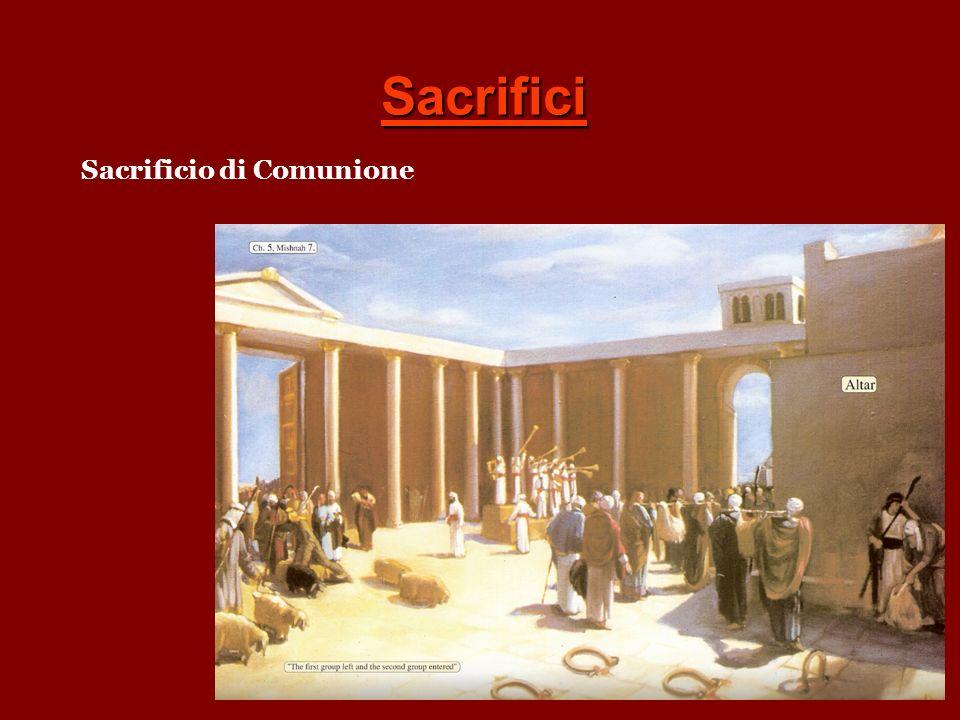 Sacrifici Sacrificio di Comunione